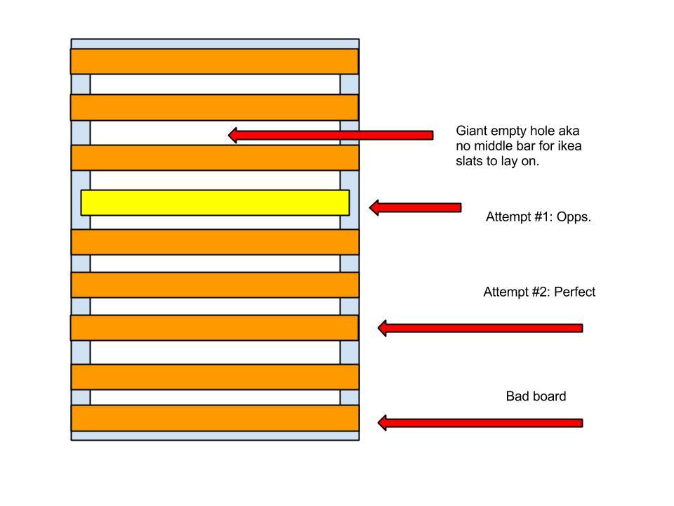 reinforce bed slats 1